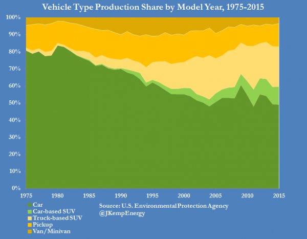 US VEHICLE FUEL ECONOMY (3)