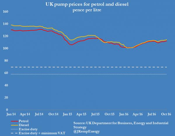1-uk-pump-prices-1